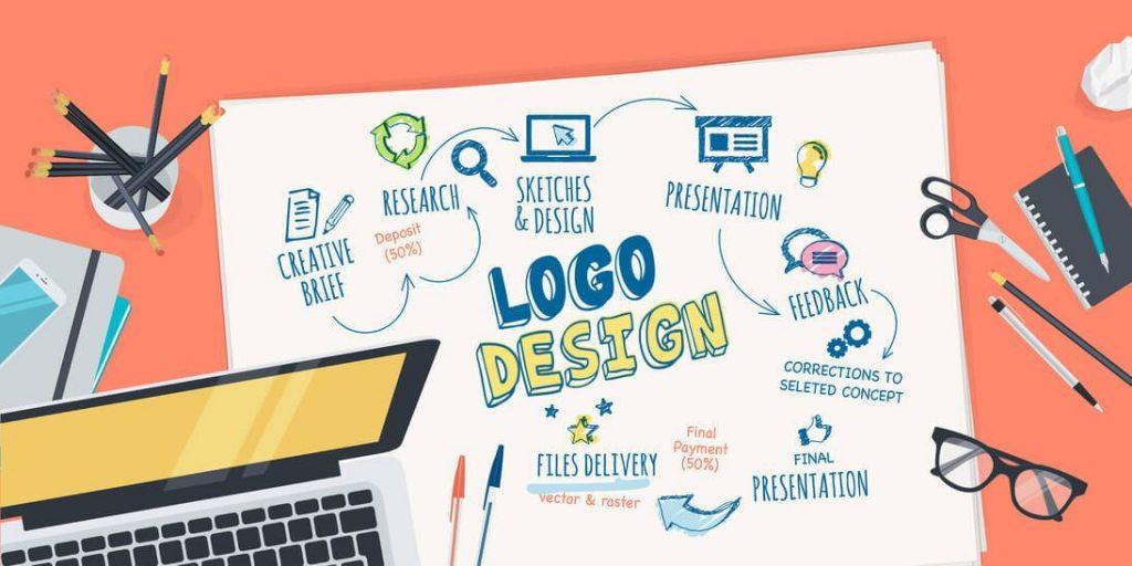 خدمات طراحی حرفه ای لوگو